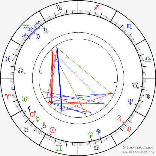Jaroslav Boček birth chart, Jaroslav Boček astro natal horoscope, astrology