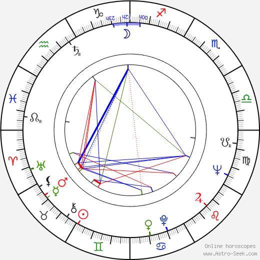 Olavi Tuomi astro natal birth chart, Olavi Tuomi horoscope, astrology
