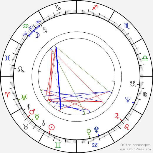 Pentti Forsman tema natale, oroscopo, Pentti Forsman oroscopi gratuiti, astrologia