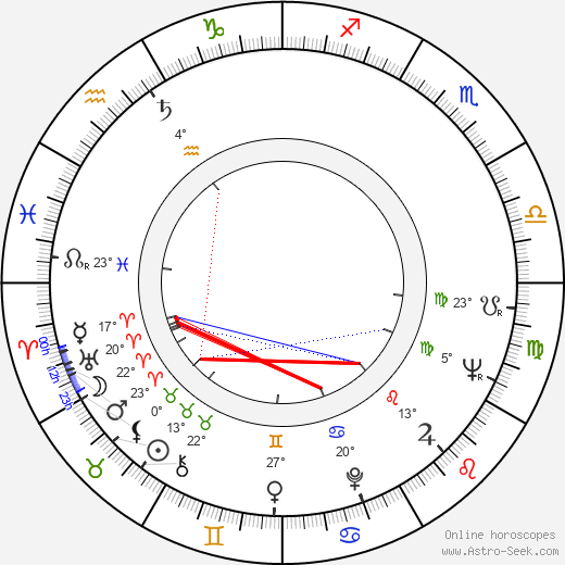 Robert Osborne birth chart, biography, wikipedia 2019, 2020