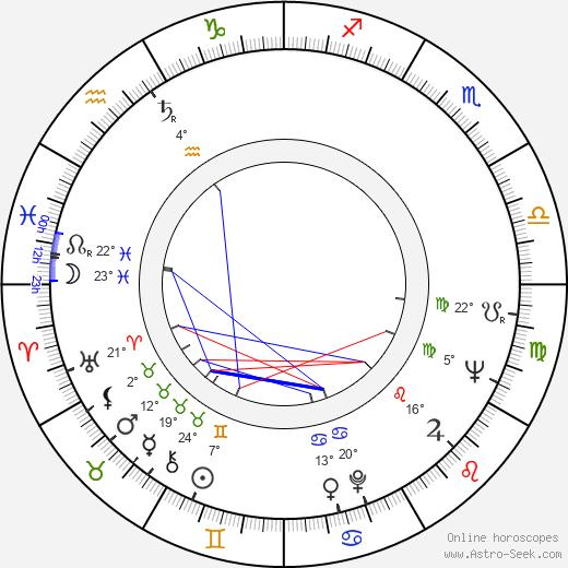 Shane Rimmer birth chart, biography, wikipedia 2020, 2021