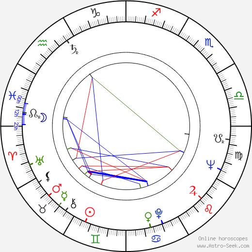 Shane Rimmer birth chart, Shane Rimmer astro natal horoscope, astrology