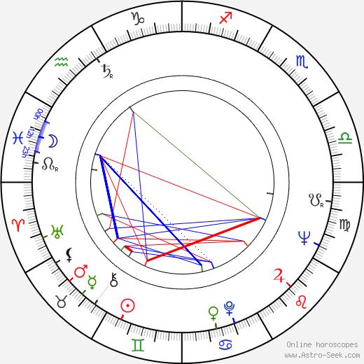 Steve Franken tema natale, oroscopo, Steve Franken oroscopi gratuiti, astrologia