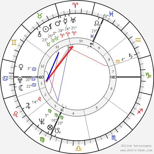 Valentino Garavani birth chart, biography, wikipedia 2019, 2020