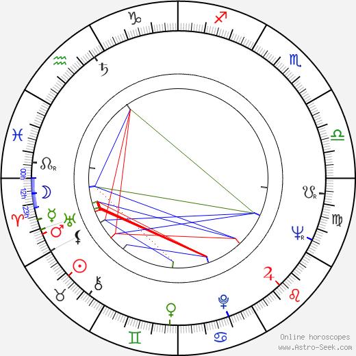 Yoko Tani день рождения гороскоп, Yoko Tani Натальная карта онлайн