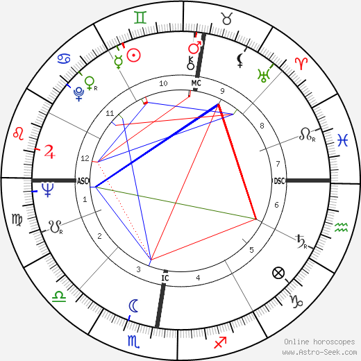 Adrien Fainsilber astro natal birth chart, Adrien Fainsilber horoscope, astrology