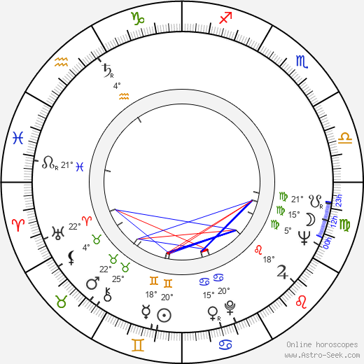 Athol Fugard birth chart, biography, wikipedia 2018, 2019