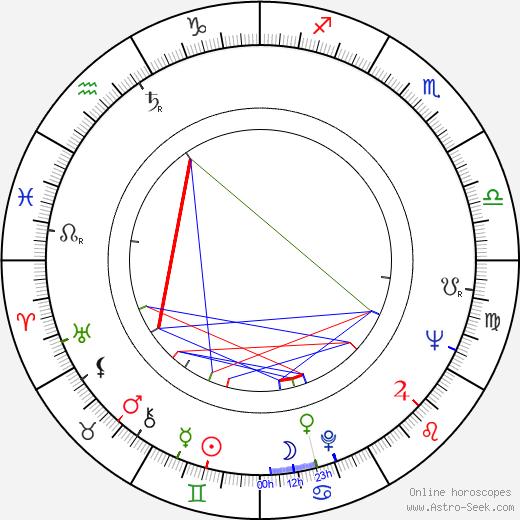 Billie Whitelaw tema natale, oroscopo, Billie Whitelaw oroscopi gratuiti, astrologia