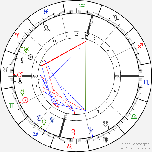 David R. Scott astro natal birth chart, David R. Scott horoscope, astrology
