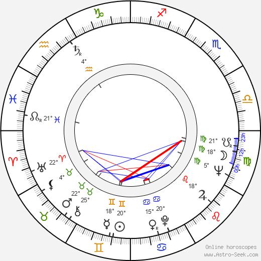 Ed Bishop birth chart, biography, wikipedia 2020, 2021