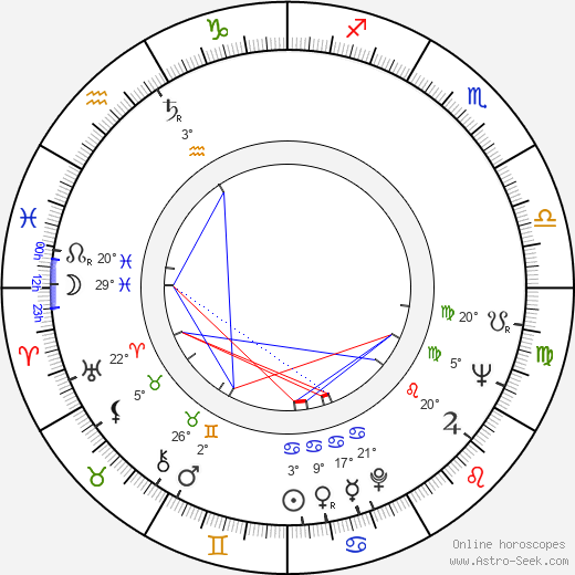 George Sluizer birth chart, biography, wikipedia 2019, 2020
