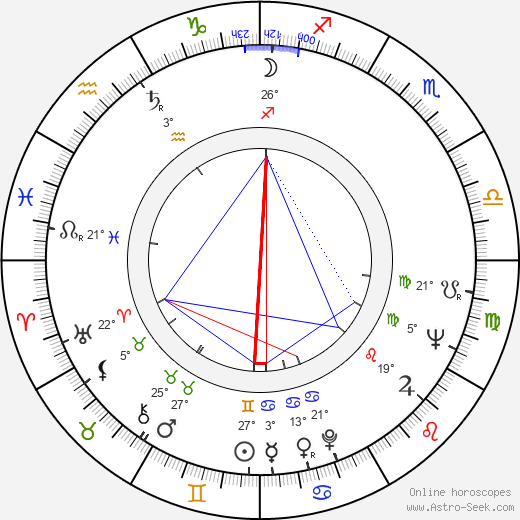 Günter Seuren birth chart, biography, wikipedia 2020, 2021