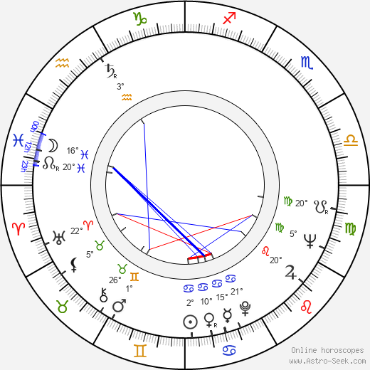 Heli Lääts birth chart, biography, wikipedia 2019, 2020