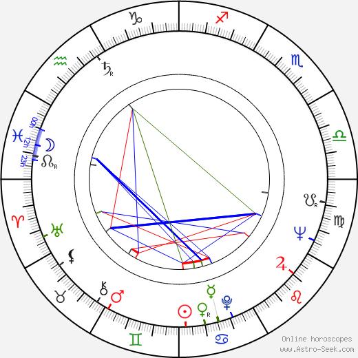 Heli Lääts astro natal birth chart, Heli Lääts horoscope, astrology