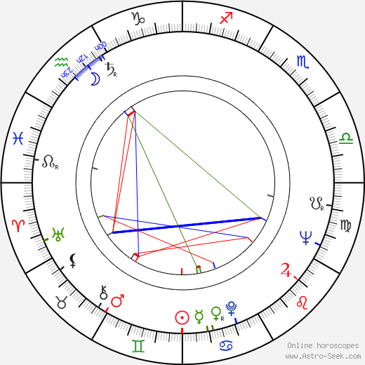Izolda Izvitskaya astro natal birth chart, Izolda Izvitskaya horoscope, astrology