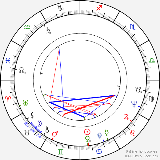 James Patterson astro natal birth chart, James Patterson horoscope, astrology