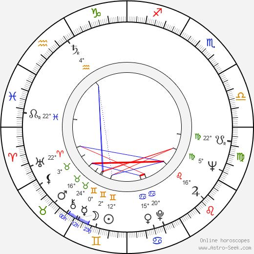 Jaromír Šnajdr birth chart, biography, wikipedia 2020, 2021
