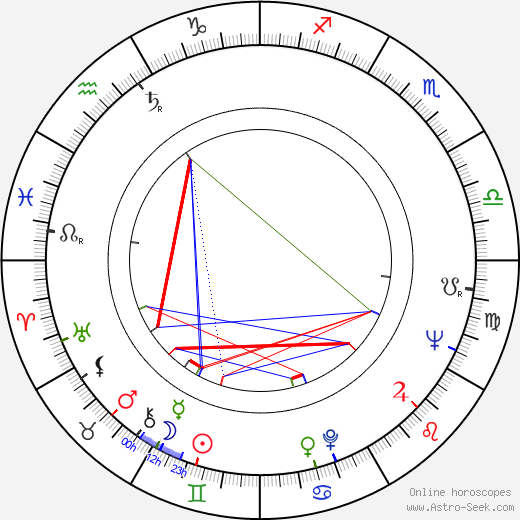 Jaromír Šnajdr birth chart, Jaromír Šnajdr astro natal horoscope, astrology