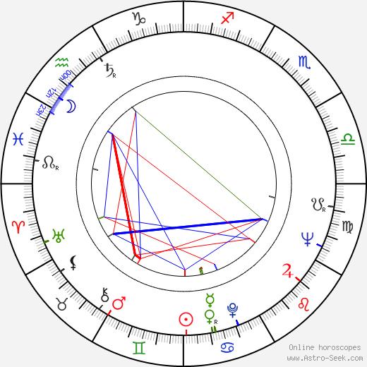John Cunningham birth chart, John Cunningham astro natal horoscope, astrology