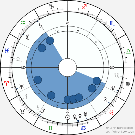 June Salter wikipedia, horoscope, astrology, instagram