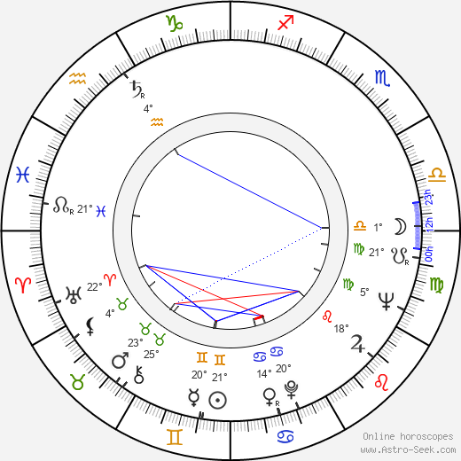 Lalo Schifrin birth chart, biography, wikipedia 2019, 2020