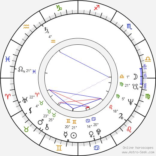 Lalo Schifrin birth chart, biography, wikipedia 2018, 2019