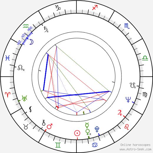 Lauri Lammela birth chart, Lauri Lammela astro natal horoscope, astrology