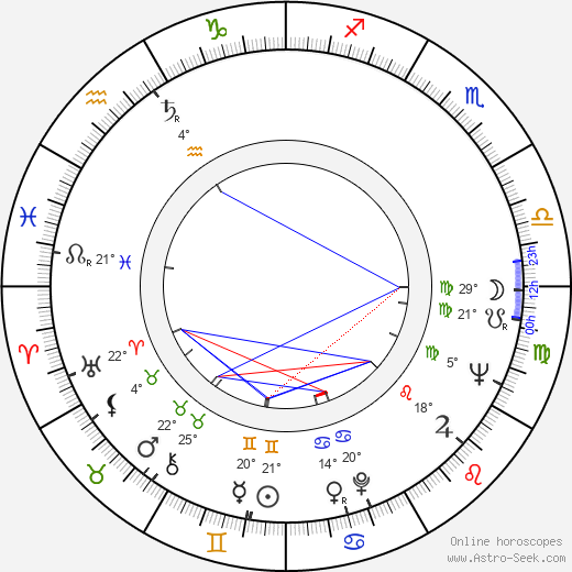 Mara Berni birth chart, biography, wikipedia 2018, 2019