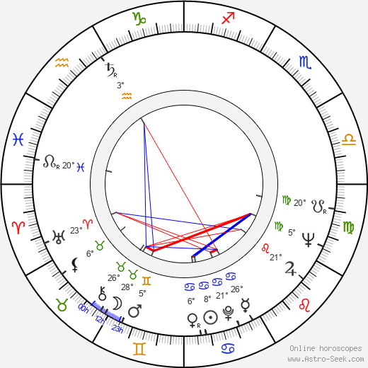 Renata Olárová birth chart, biography, wikipedia 2019, 2020