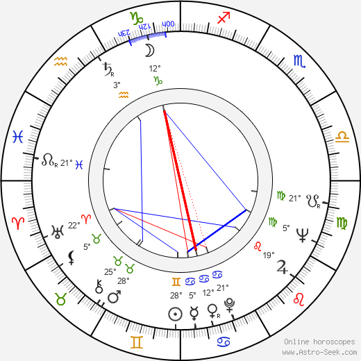 Zózimo birth chart, biography, wikipedia 2017, 2018
