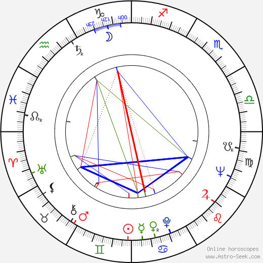 Zózimo astro natal birth chart, Zózimo horoscope, astrology