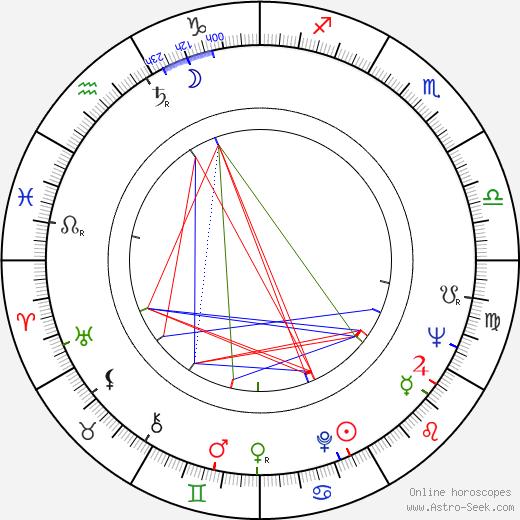 Alfio Caltabiano birth chart, Alfio Caltabiano astro natal horoscope, astrology