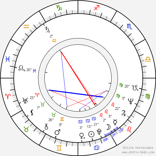 Billy 'Froggy' Laughlin birth chart, biography, wikipedia 2018, 2019