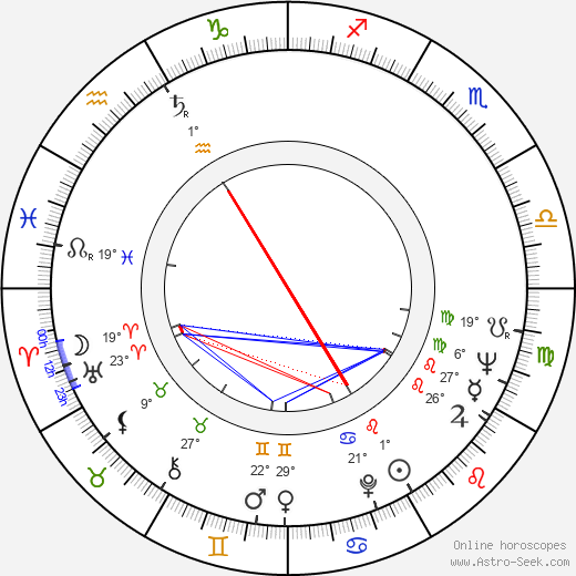 Gun-Mari Kjellström birth chart, biography, wikipedia 2020, 2021