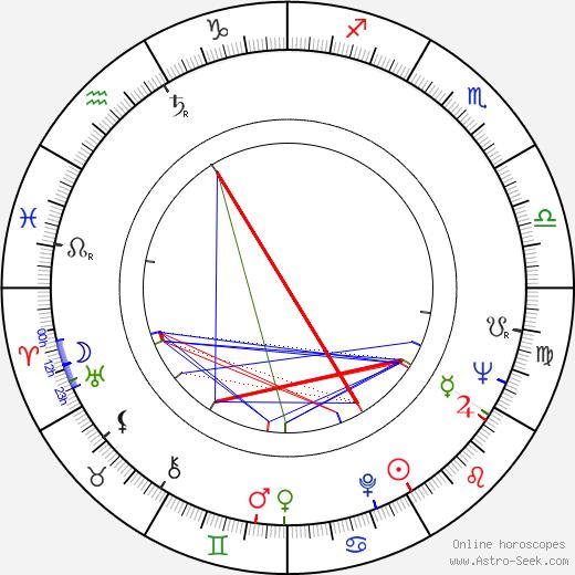 Gun-Mari Kjellström birth chart, Gun-Mari Kjellström astro natal horoscope, astrology