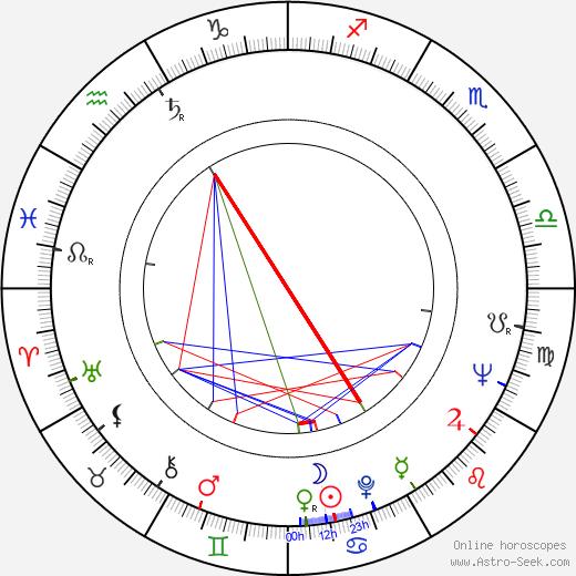 Jack Brodsky birth chart, Jack Brodsky astro natal horoscope, astrology