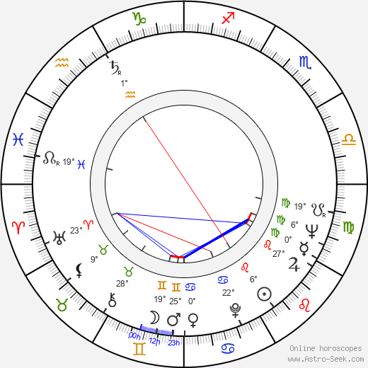 Johnny Shannon tema natale, biography, Biografia da Wikipedia 2020, 2021