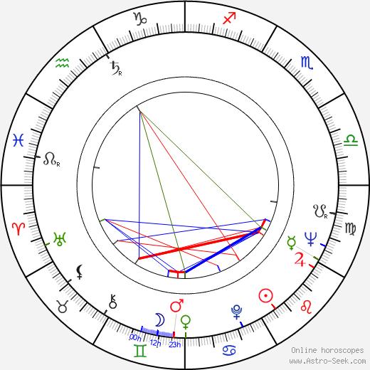 Johnny Shannon tema natale, oroscopo, Johnny Shannon oroscopi gratuiti, astrologia