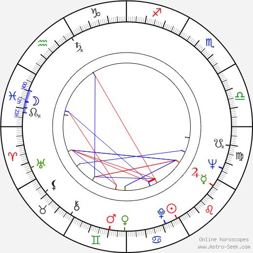 Kaye Stevens astro natal birth chart, Kaye Stevens horoscope, astrology