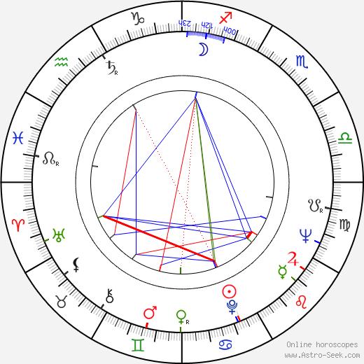 Nina Van Pallandt день рождения гороскоп, Nina Van Pallandt Натальная карта онлайн