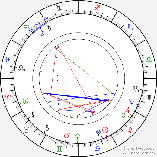 Robert Ellis Miller astro natal birth chart, Robert Ellis Miller horoscope, astrology