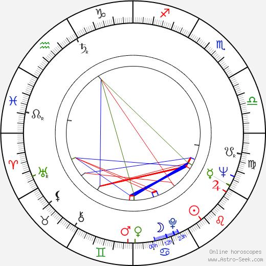 Ted Cassidy tema natale, oroscopo, Ted Cassidy oroscopi gratuiti, astrologia