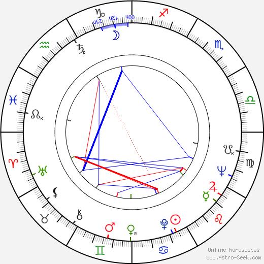 Timothy Asch tema natale, oroscopo, Timothy Asch oroscopi gratuiti, astrologia