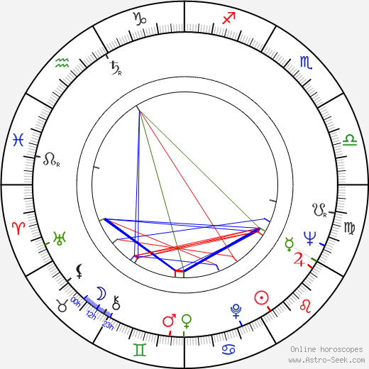 Tony Tanner astro natal birth chart, Tony Tanner horoscope, astrology