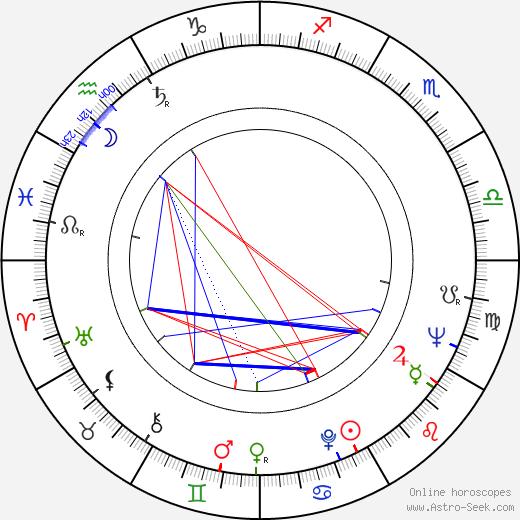 William O. Taylor birth chart, William O. Taylor astro natal horoscope, astrology