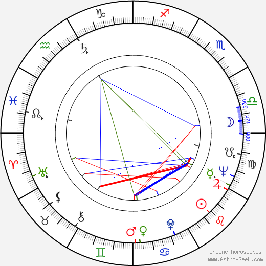 Charles Wood birth chart, Charles Wood astro natal horoscope, astrology