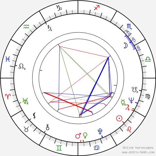 Czeslaw Lasota astro natal birth chart, Czeslaw Lasota horoscope, astrology