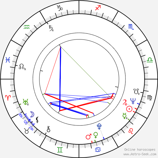 Gabriele Tinti birth chart, Gabriele Tinti astro natal horoscope, astrology