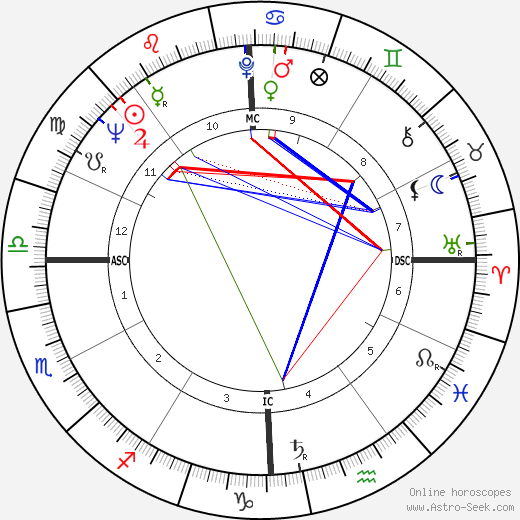 Gerald P. Carr astro natal birth chart, Gerald P. Carr horoscope, astrology