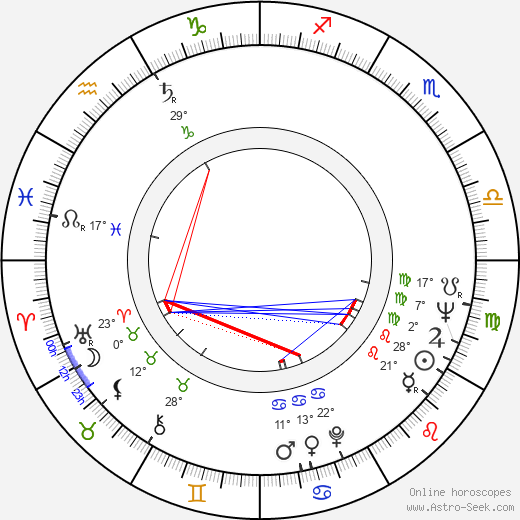 Melvin Van Peebles birth chart, biography, wikipedia 2020, 2021